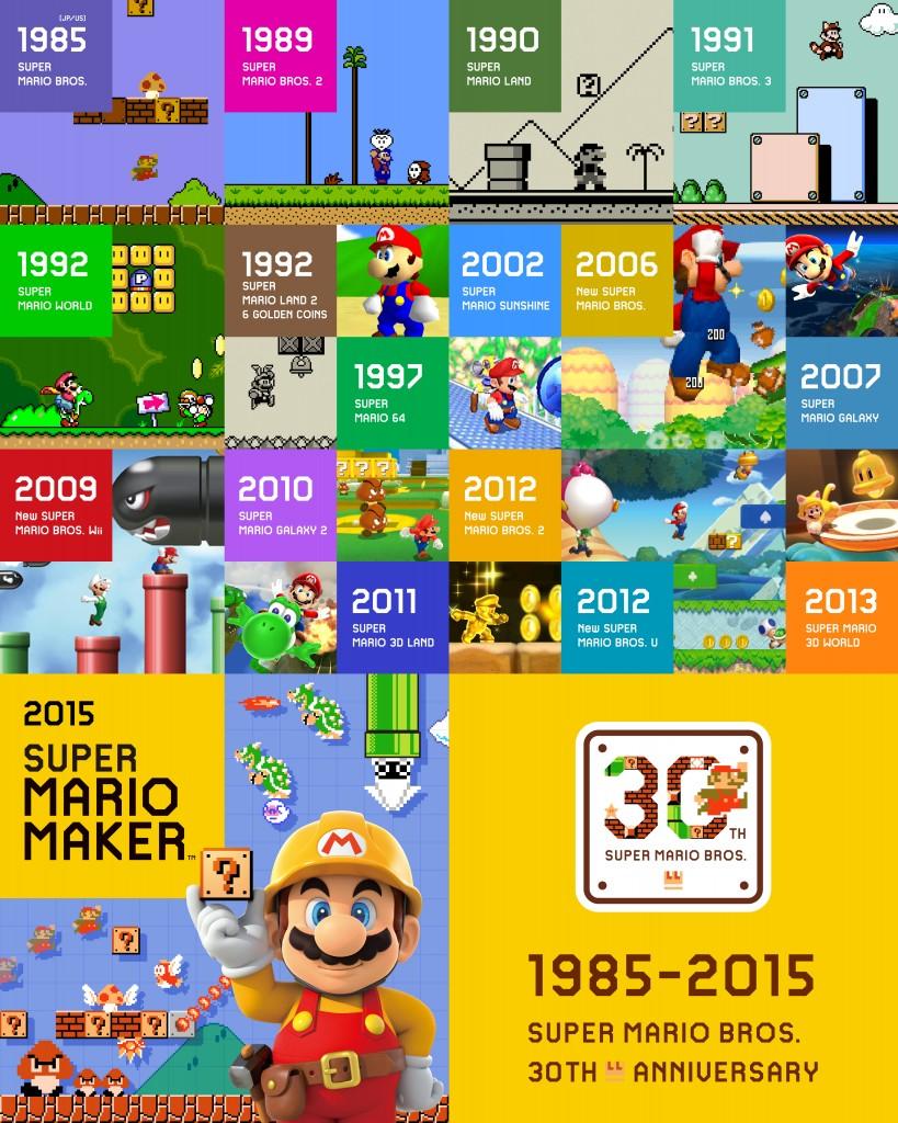 Mario, 30 ans