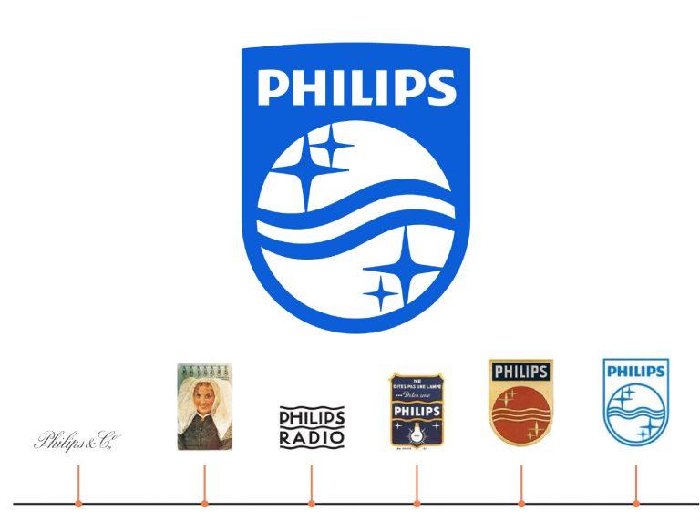 La renaissance de Philips