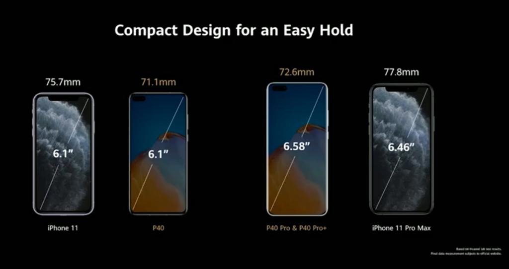 Le Huawei P40, meilleur rapport taille/écran que l'iPhone 11